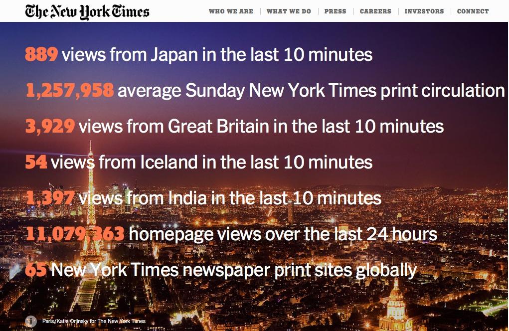 La prima pagina oggi del NYT online